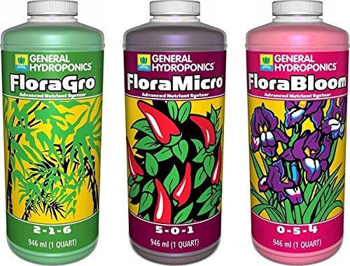 General Hydroponics Fertilizer Set review